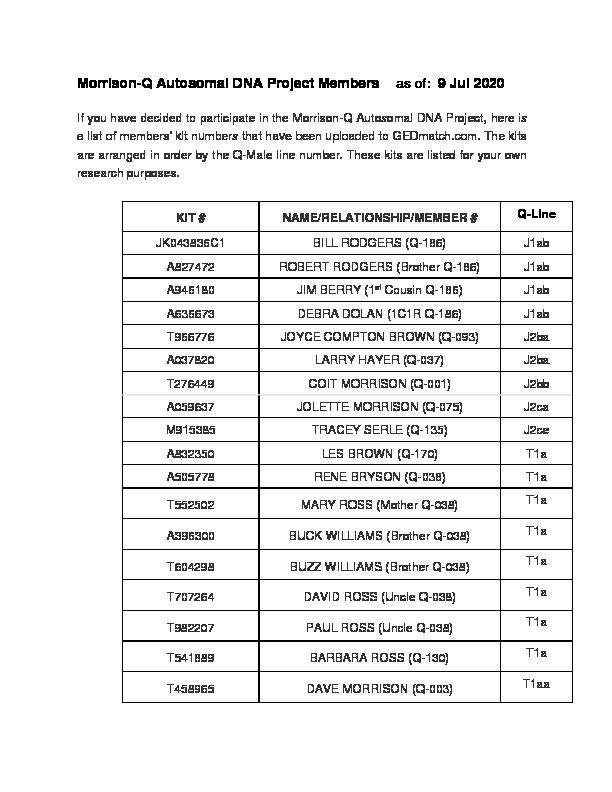 atDNA-Participants.pdf